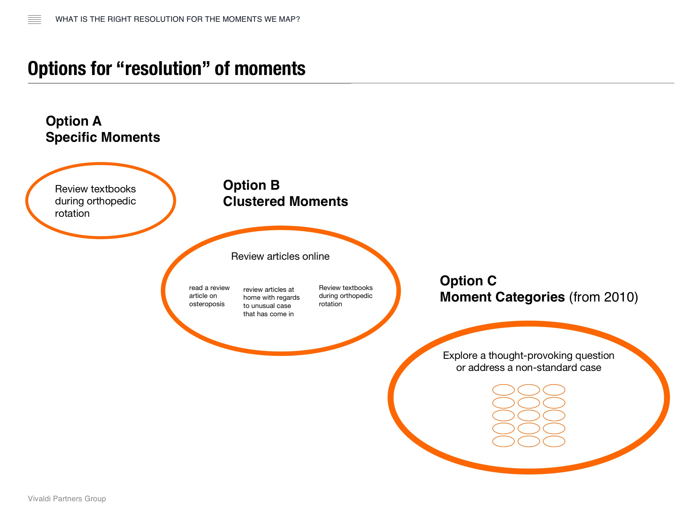 """Options for """"resolution"""" of moments"""